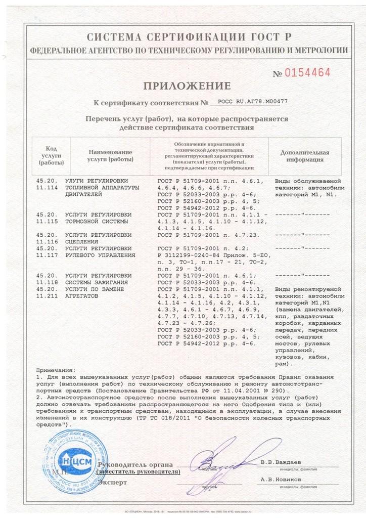 Сертификат автосервиса Восток-Авто