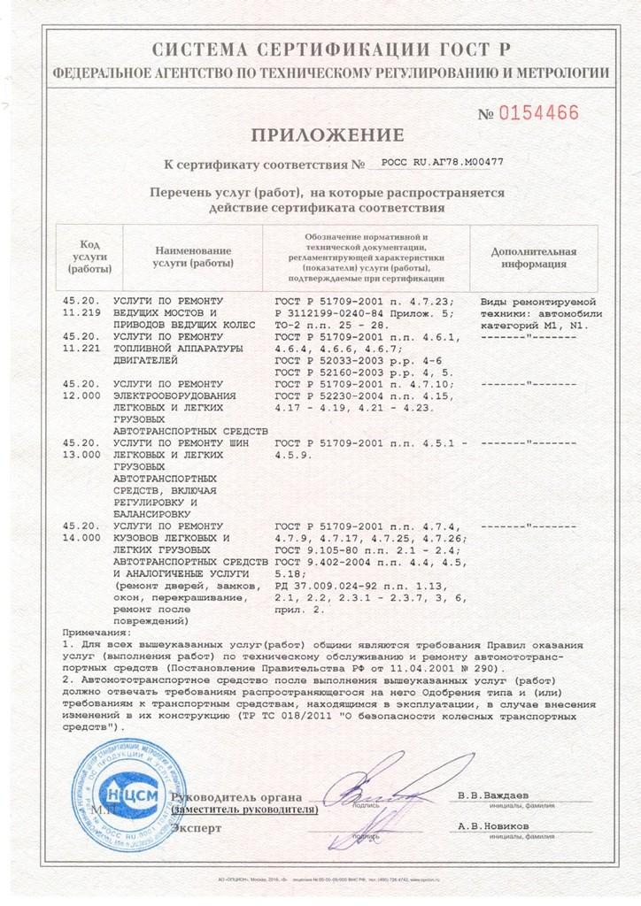 Сертификат автосервиса Восток-Авто в Нижнем Новгороде